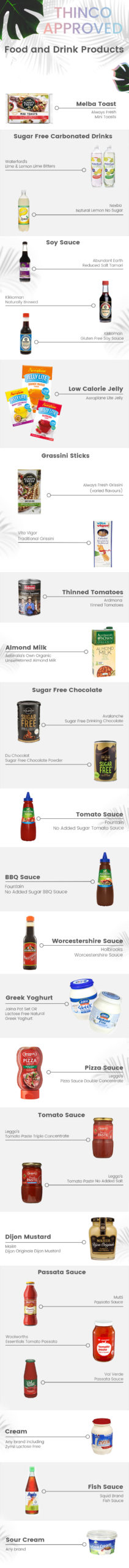 Thinco-Approved-Food-and-Drink-Products-v2