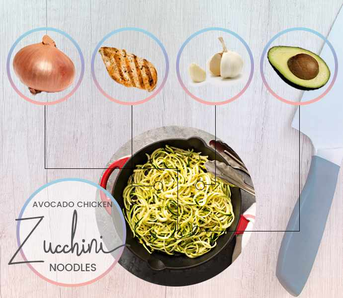 Avocado Chicken Zucchini Noodles