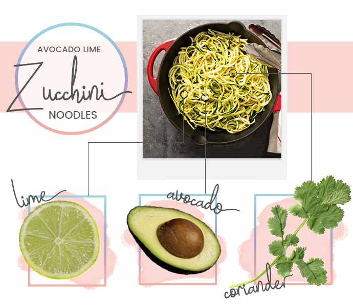Avocado Lime Zucchini Noodles